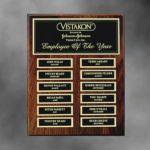 Perpetual Plaques monthly awards